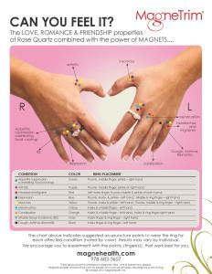Magnetrim_Valentine_POS_F2